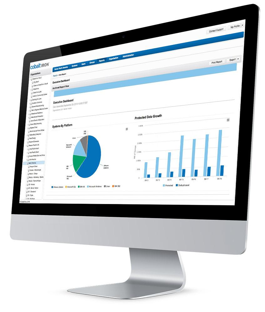 SAP HANA Monitor