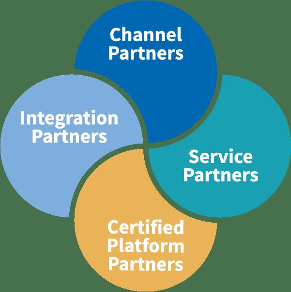Channel, Integration, Service, and Certified Platform Partners
