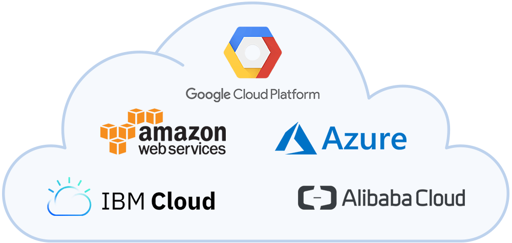 Multi-cloud and cross-cloud support
