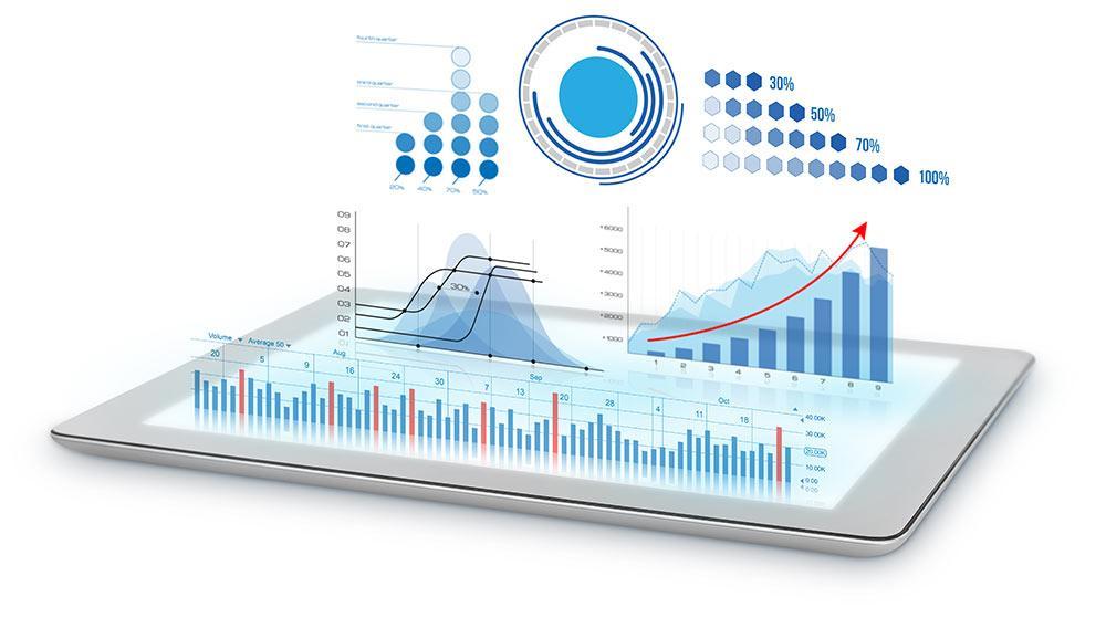 Accelerator Analytics