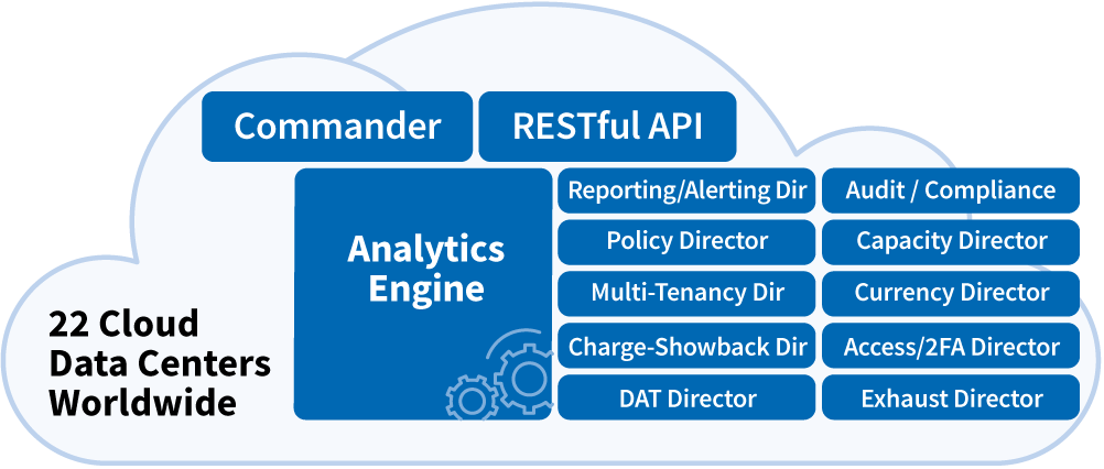 Analytics Engine Diagram